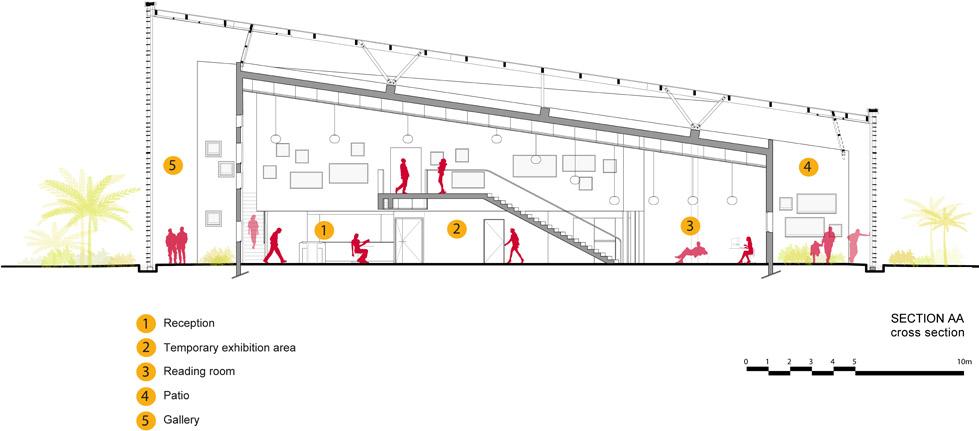 New University Library , Guyanese  rh+ architecture (10)