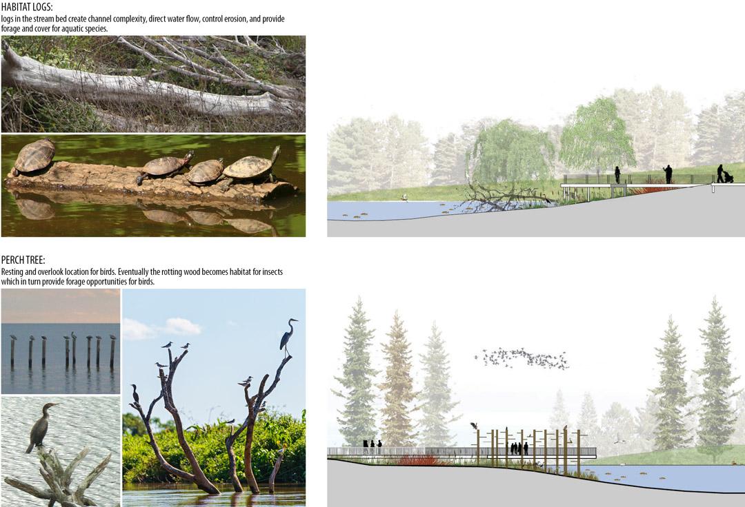 宁波走廊  2013ASLA规划设计荣誉奖  Ningbo Eco-Corridor  (3)