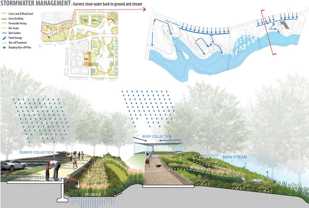 宁波走廊  2013ASLA规划设计荣誉奖  Ningbo Eco-Corridor  (4)