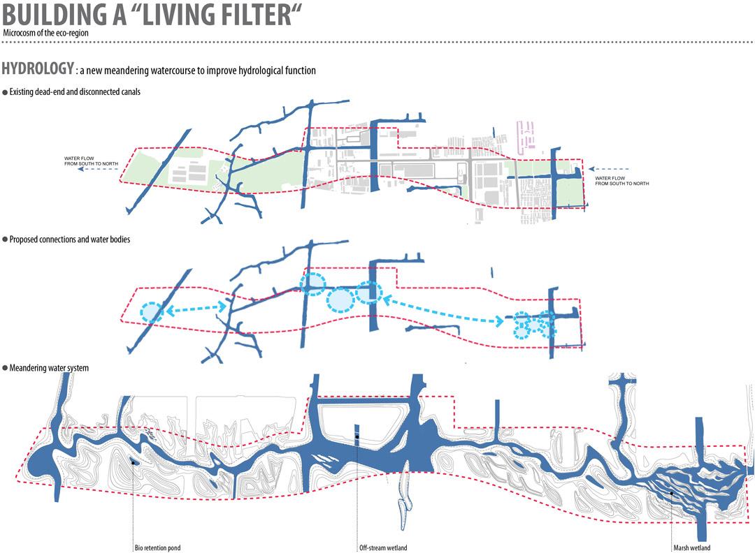 宁波走廊  2013ASLA规划设计荣誉奖  Ningbo Eco-Corridor  (7)