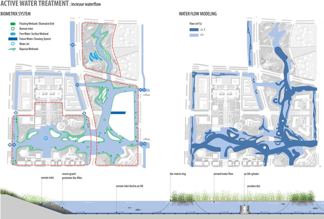 宁波走廊  2013ASLA规划设计荣誉奖  Ningbo Eco-Corridor  (13)