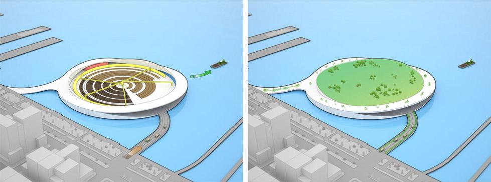 绿环系统  Green Loop  Present Architecture   (5)