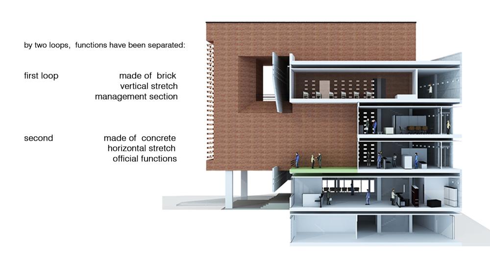 伊朗加兹温建筑工程条例规划办公楼  (4)
