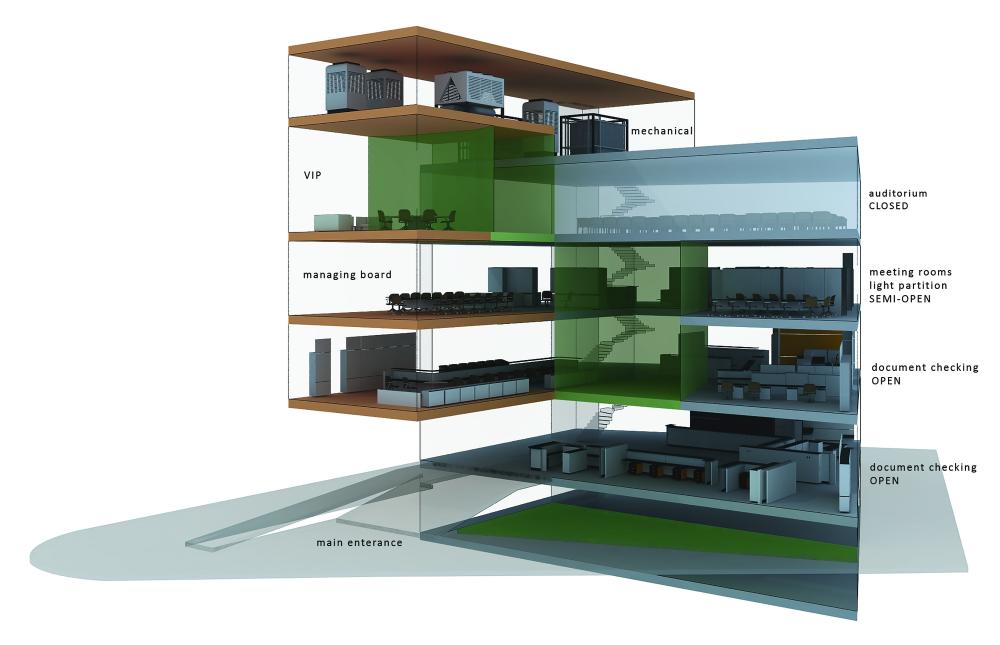 伊朗加兹温建筑工程条例规划办公楼  (8)